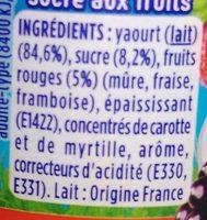 Velouté Fruix Fruits Rouges - Ingrédients