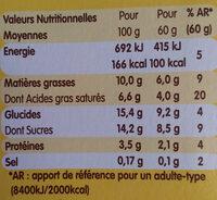 Mousse Vanille - Nutrition facts