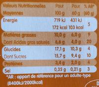 Danette Mousse caramel salé - Valori nutrizionali - fr