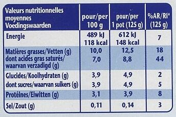 Fjord - Informations nutritionnelles