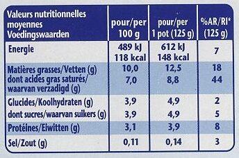 Fjord - Informations nutritionnelles - fr
