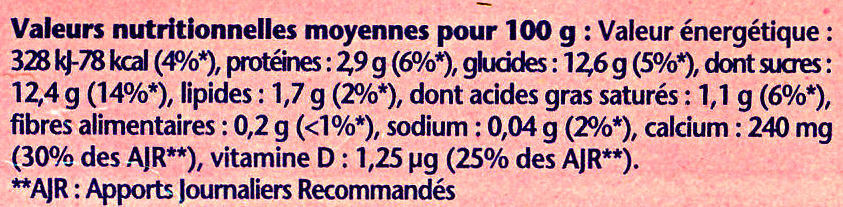 Gervais Paille - Nutrition facts - fr