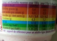 Mousse au fromage blanc sur lit de fruits Taillefine - Informations nutritionnelles - fr