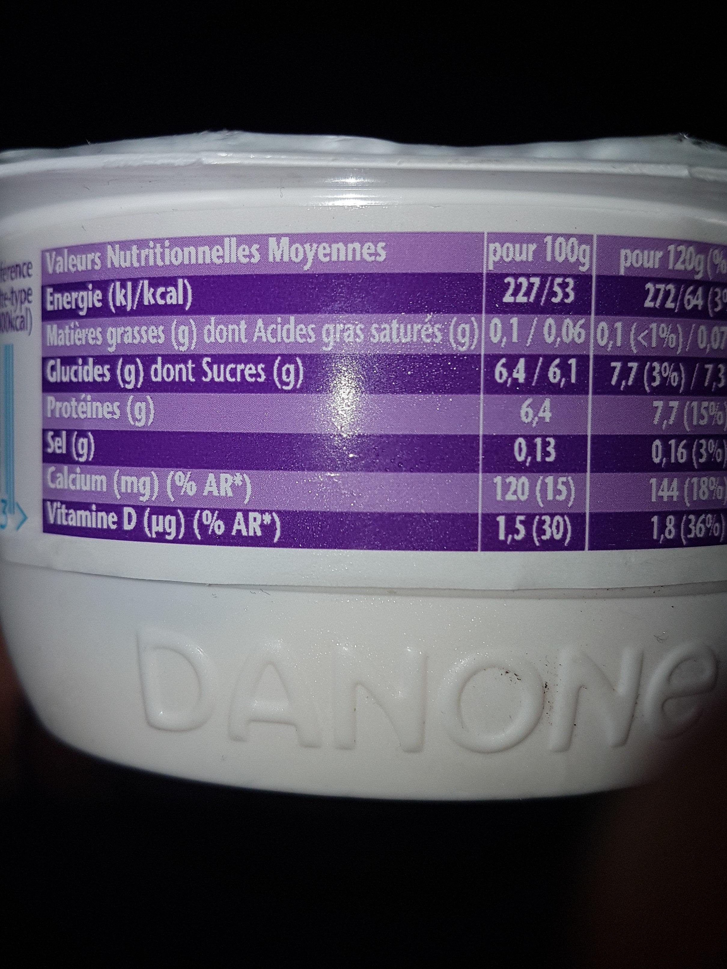 Taillefine recette au fromage blanc pêche - Informations nutritionnelles - fr
