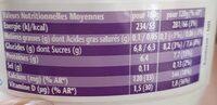 Taille fine recette fromage blanc saveur vanille 0% - Informations nutritionnelles - fr