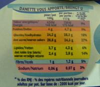 Danette croustillant 3 choco - Informations nutritionnelles - fr