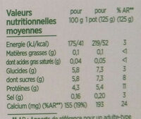 ACTIVIA Nature 0%MG - Nutrition facts - fr