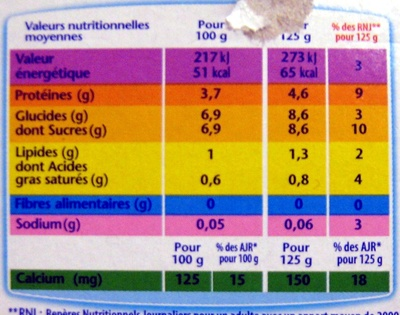 Le Yoghourt (Nature) 16 Pots - Nutrition facts - fr