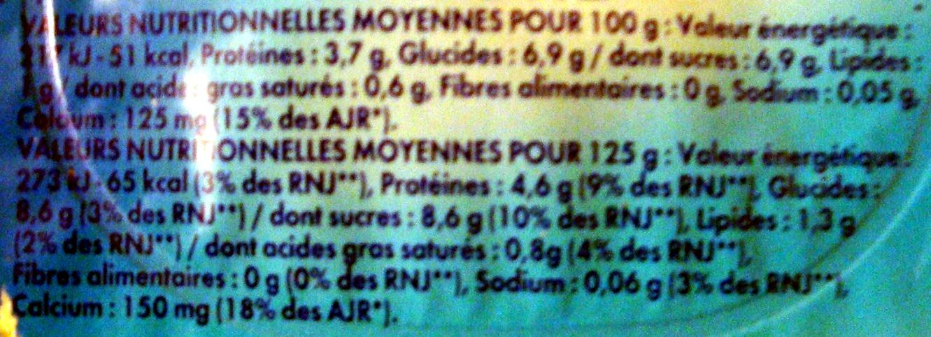 Le Yoghourt (Nature) 4 Pots - Informations nutritionnelles - fr