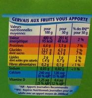 Gervais (Fraise, Framboise, Abricot, Pêche, Banane) - (2 % MG) 18 Pots - Nutrition facts - fr