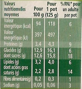 Activia (Abricot, Fraise, Kiwi, Mangue) 8 Pots - Nutrition facts