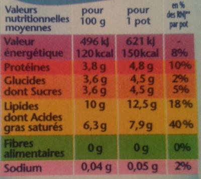 ILIOS Yaourt  à la Grecque Nature (4 pots) 500 g - Danone - Informations nutritionnelles - fr