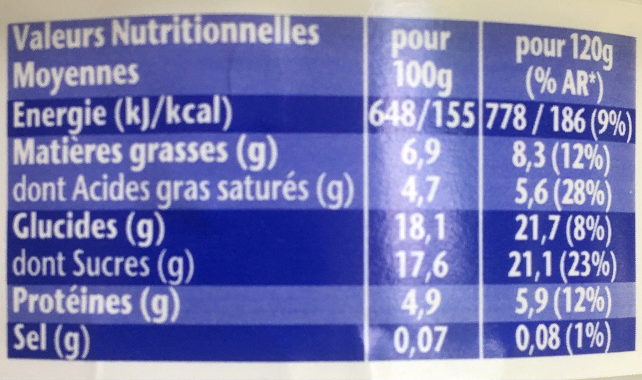 Jockey Stracciatella (6,9 % MG) - Voedigswaarden