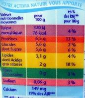 Activia Recette au Fromage Blanc (3,1 % MG) Nature - Informations nutritionnelles - fr