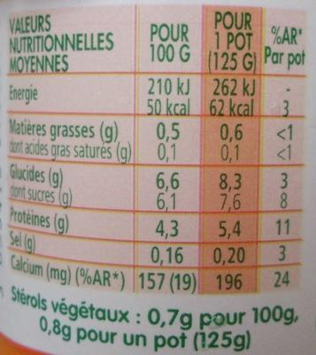 Danacol (0 % MG) Pêche Abricot - Informations nutritionnelles - fr