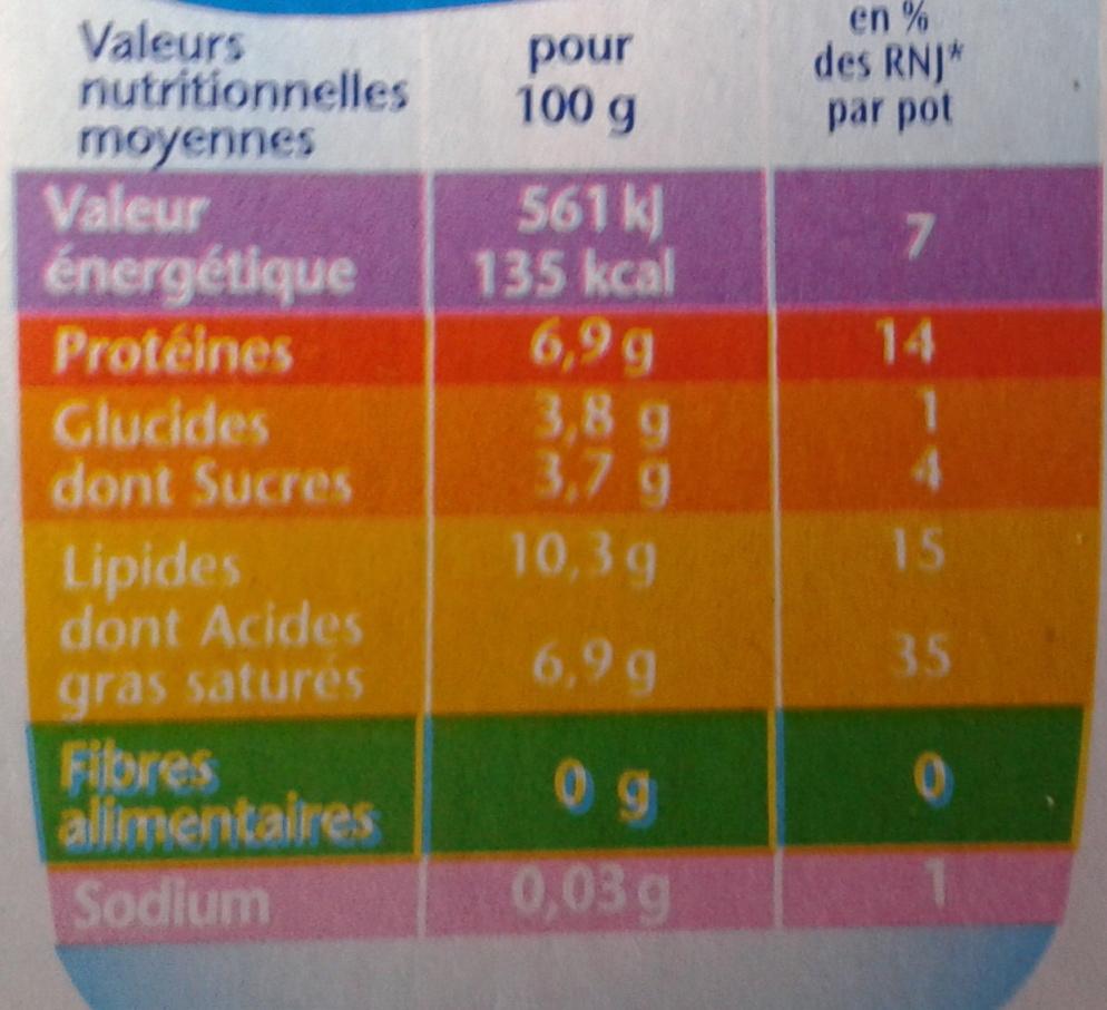 Gervita - Nutrition facts - fr
