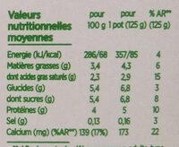 Activia (Brassé Nature) 8 Pots - Informations nutritionnelles - fr