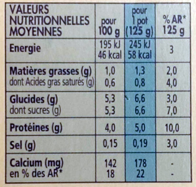 Nature - Informations nutritionnelles