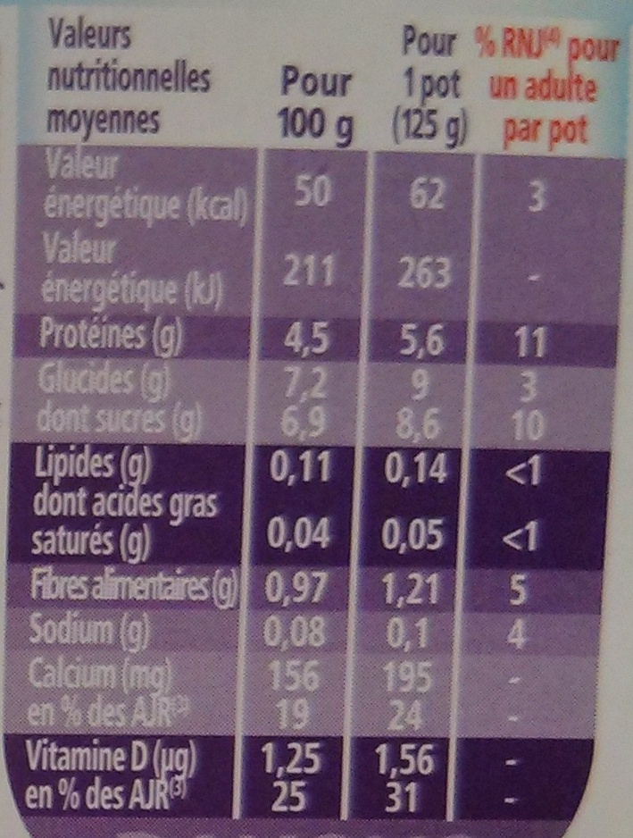 Taillefine (0 % MG) Fruits rouges panachés 8 Pots - Voedingswaarden