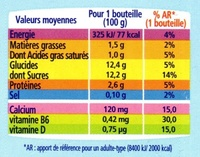 Actimel goût multifruits - Nutrition facts