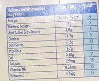 Actimel Goût Fraise - Informations nutritionnelles - fr