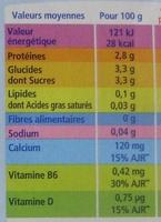 Actimel + (0 % MG) x 6 Bouteilles - Voedingswaarden - fr