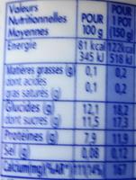 Danio - Spécialité laitière sur lit de cerises sucré - Nutrition facts - fr