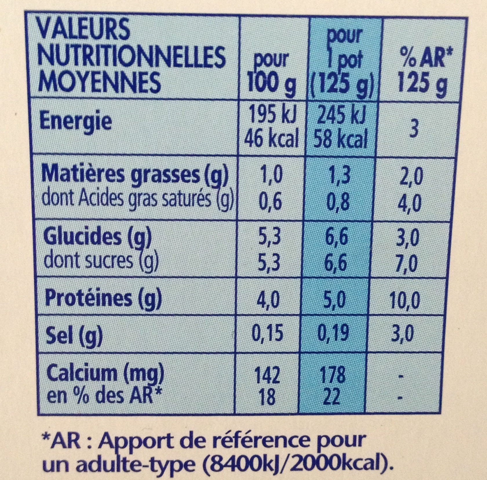 Yaourt (Nature) 16 Pots - Nutrition facts - fr