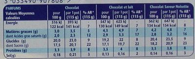 Danette aux 3 Chocolats - Informations nutritionnelles - fr