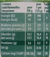 Activia (Saveur Vanille) 12 Pots - Voedingswaarden - fr