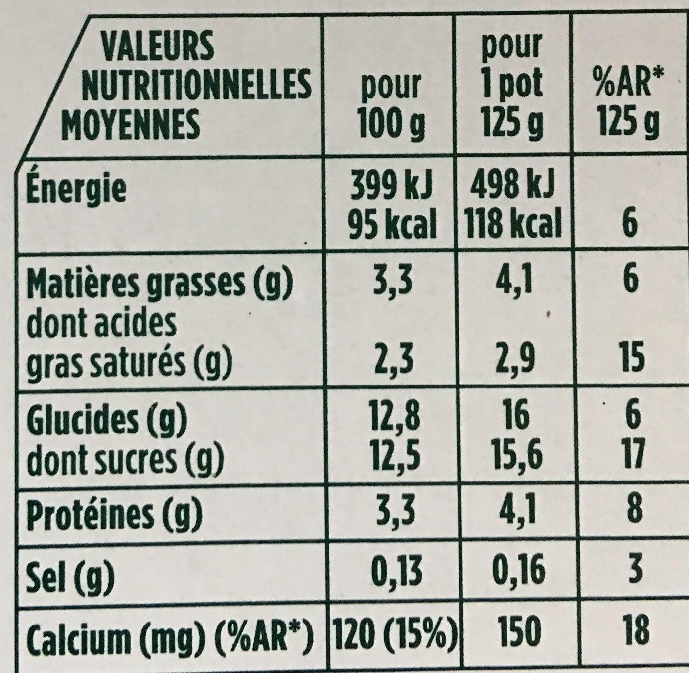 Activia fruits - Informations nutritionnelles - fr