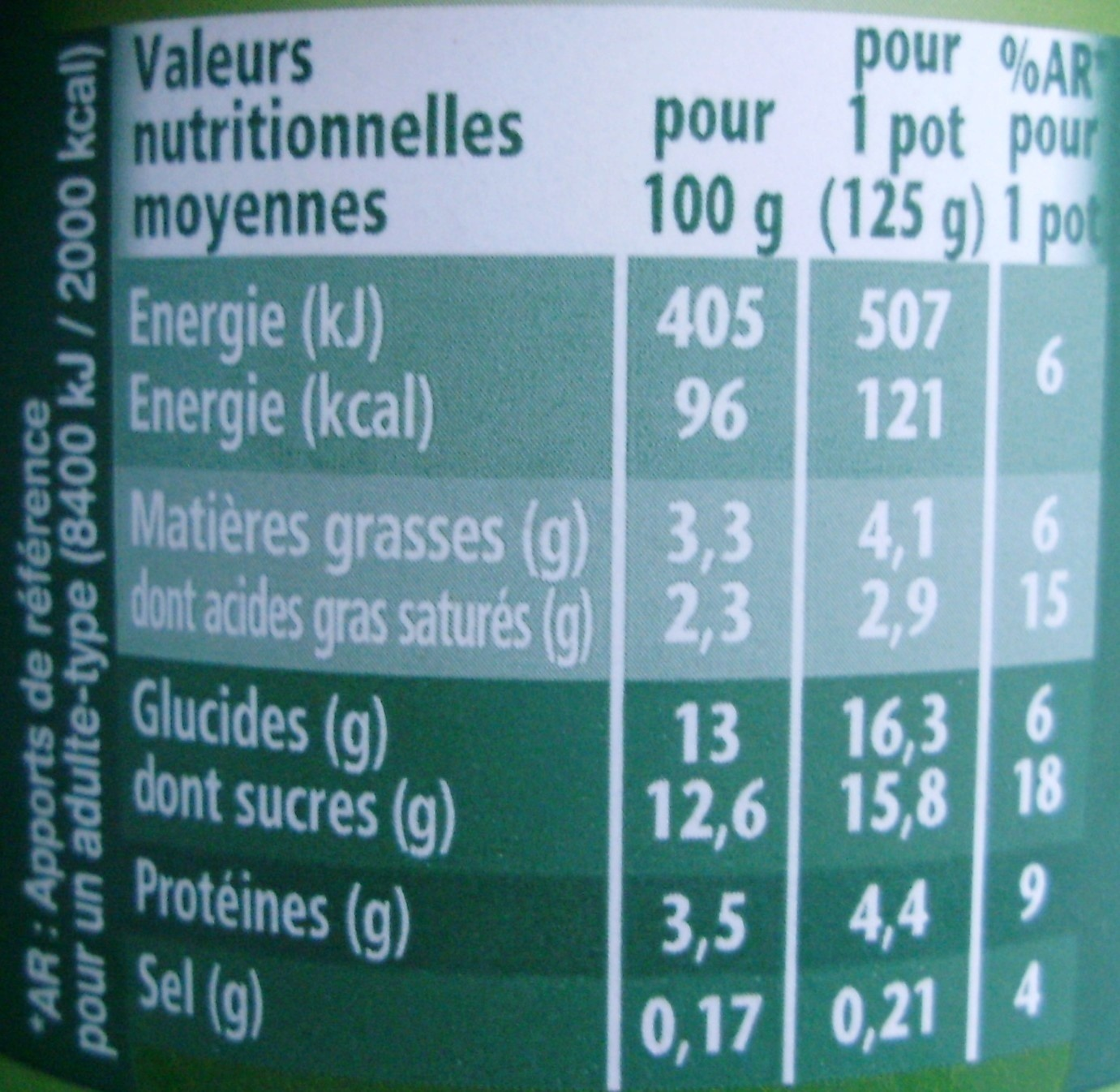 Activia Fruits (Rhubarbe) - Informations nutritionnelles