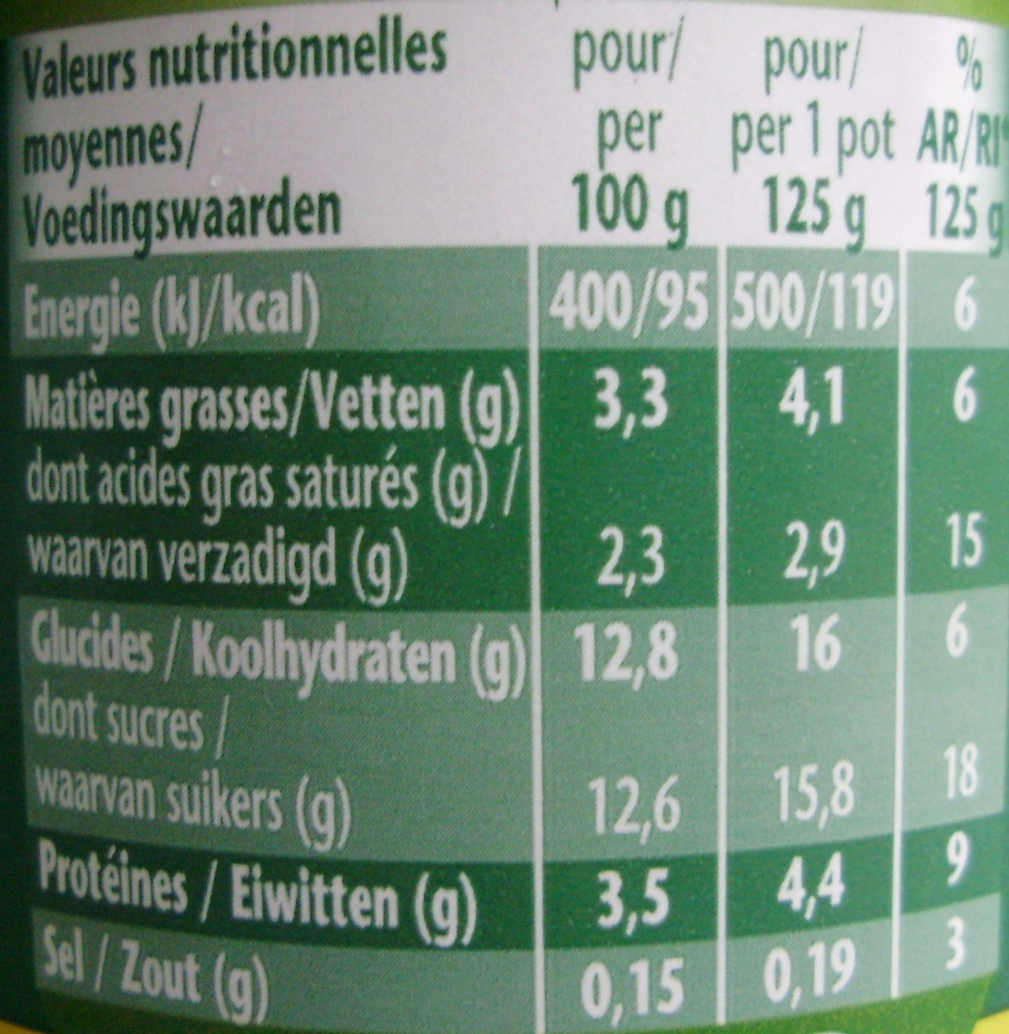 Activia Fruits Ananas - Informations nutritionnelles - fr