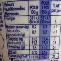 Danio Mangue (0 % MG) - Voedingswaarden - fr