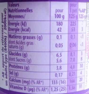 Taillefine aux Fruits (0 % MG, 0 % Sucres Ajoutés) Cerise - Valori nutrizionali - fr