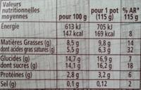 Gervais à la vanille - Informations nutritionnelles
