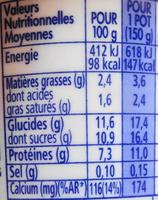 Danio Fraise (2,4 % MG) - Nutrition facts - fr