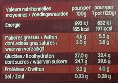 Danette Pop Chocolat billes Magix - Informations nutritionnelles