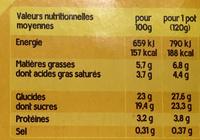 Danette Pop saveur Vanille Billes Choco Caramel Salé - Valori nutrizionali - fr