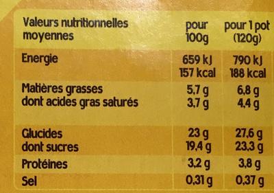 Danette Pop saveur Vanille Billes Choco Caramel Salé - Valori nutrizionali