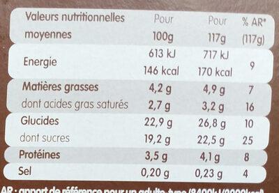 Danette Pop Chocolat Billes 3 Chocos - Informations nutritionnelles