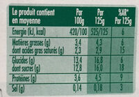 ACTIVIA Fraise-Cranberry - Nutrition facts