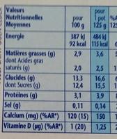 Velouté Fruix Fraise Framboise Fruits Rouges - Valori nutrizionali - fr