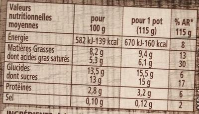 Le yaourt sur lit d'abricots - Informations nutritionnelles