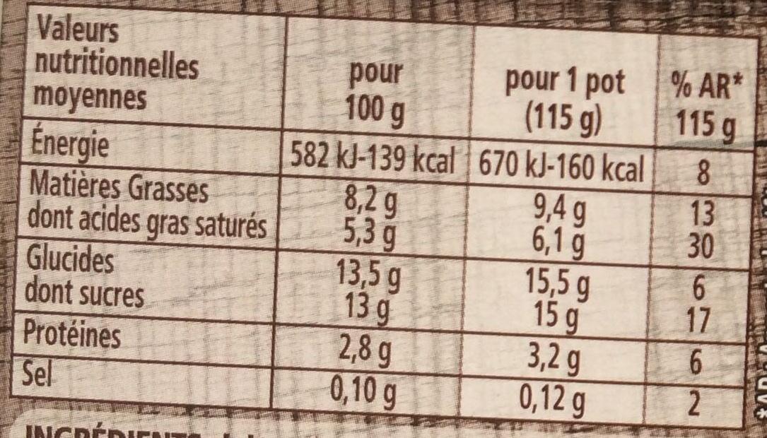 Le yaourt sur lit d'abricots - Informations nutritionnelles - fr