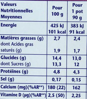 Danonino Superdino Saveur Framboise / Pêche - Informations nutritionnelles - fr