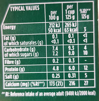 Activia 0% Fat Peach Yogurt - Nutrition facts