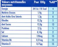Actimel goût Noix de Coco - Nutrition facts