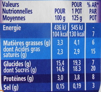 Recette Crémeuse, Mirabelle-Pêche-Abricot - Voedingswaarden - fr