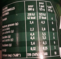 Activia nature - Nutrition facts